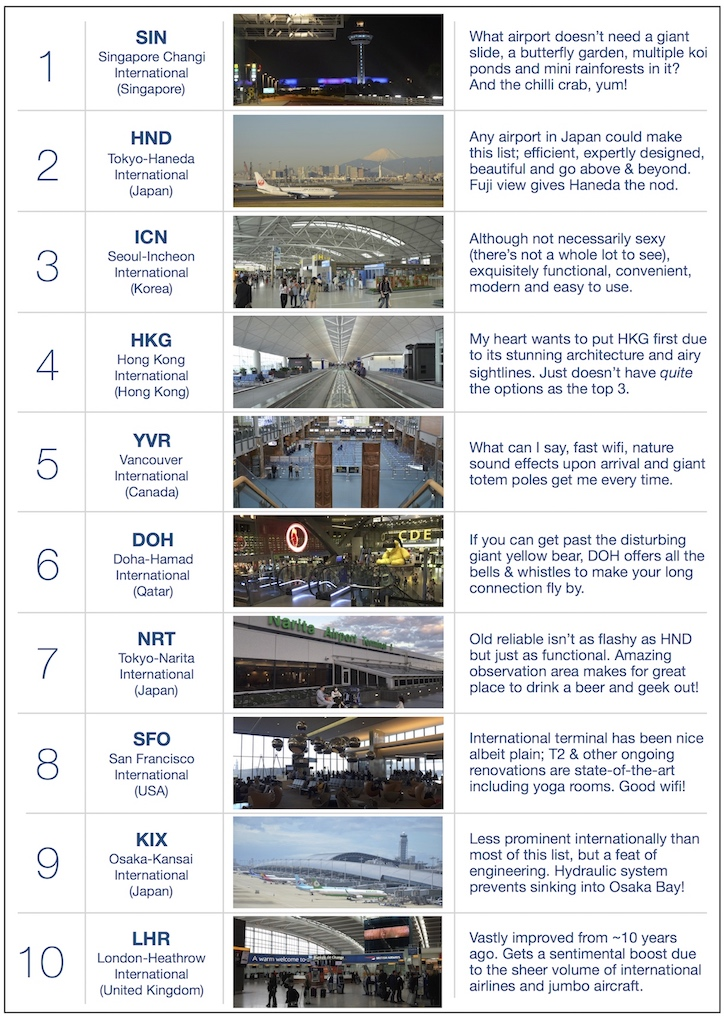 My list of favorite airports